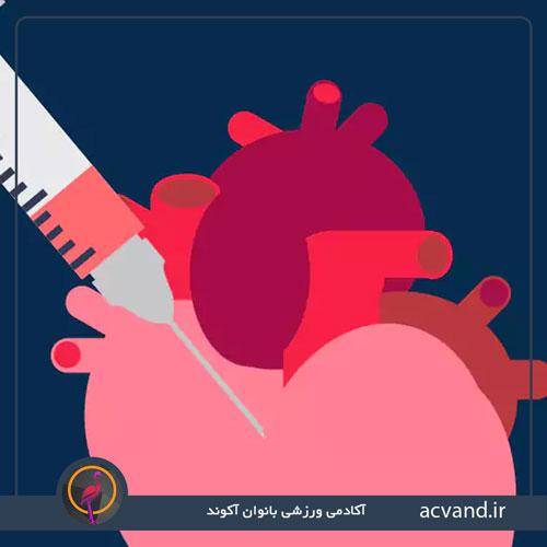حمله قلبی و علایم