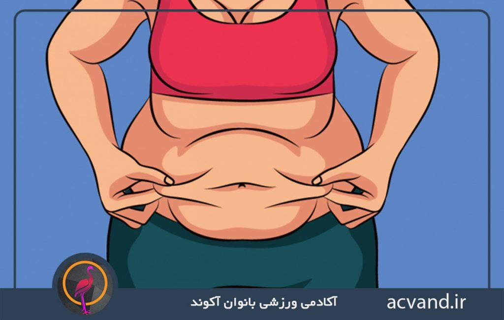 اضافه وزن و بارداری