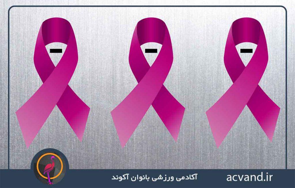 سرطان پستان منفی سه گانه
