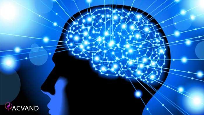 تاثیر یوگا بر ذهن